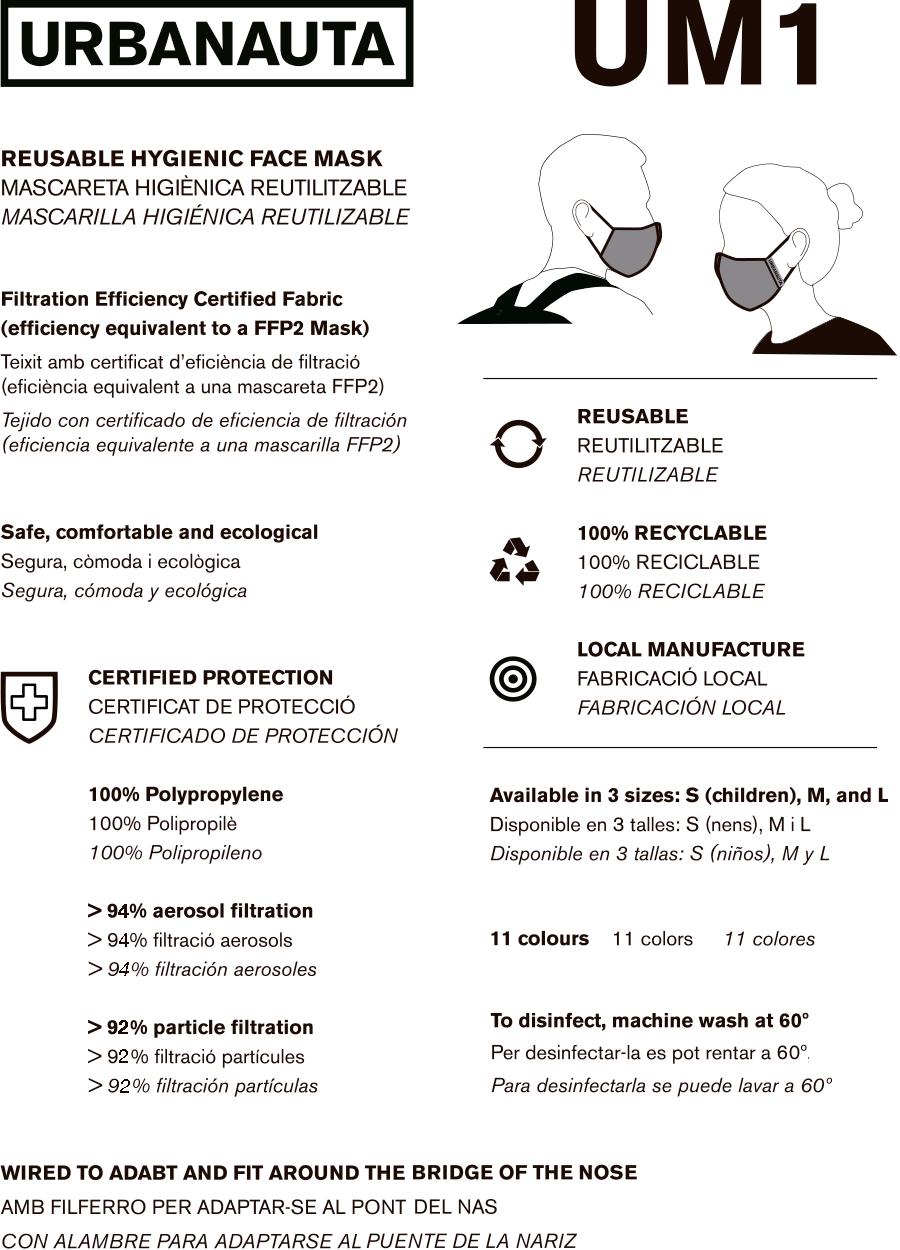 URBANAUTA_MASCARETES.png